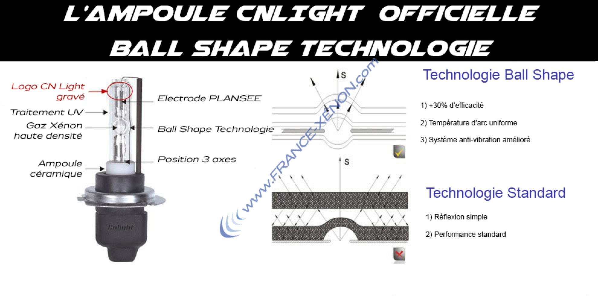 Ampoule xenon cnlight france xenon haut de gamme